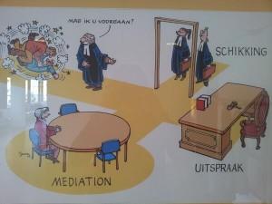 mediation schikking uitspraak